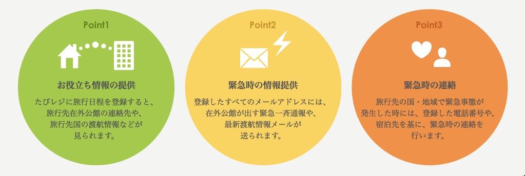 外務省海外安全ホームページをご存じ?_b0102247_7121519.jpg