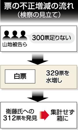 b0242956_235346.jpg
