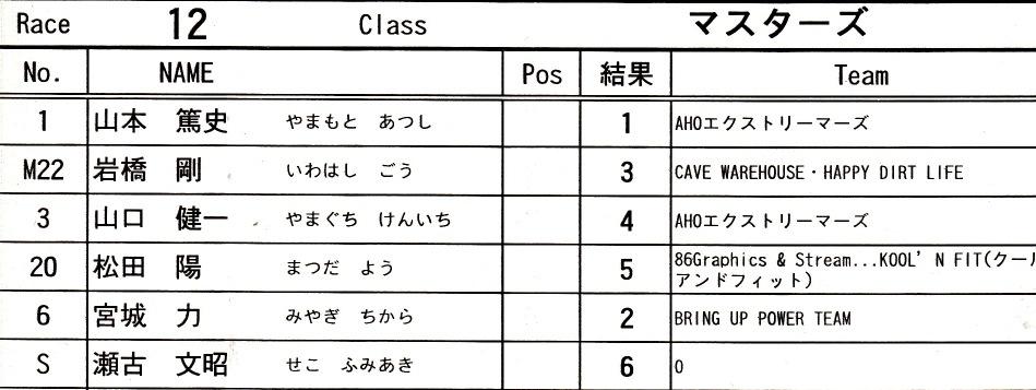2014JOSF緑山7月定期戦:VOL2:BMXマスターズ決勝 動画あり_b0065730_19355417.jpg