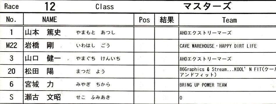 2014JOSF緑山7月定期戦:VOL2:BMXマスターズ決勝 動画あり_b0065730_1936953.jpg