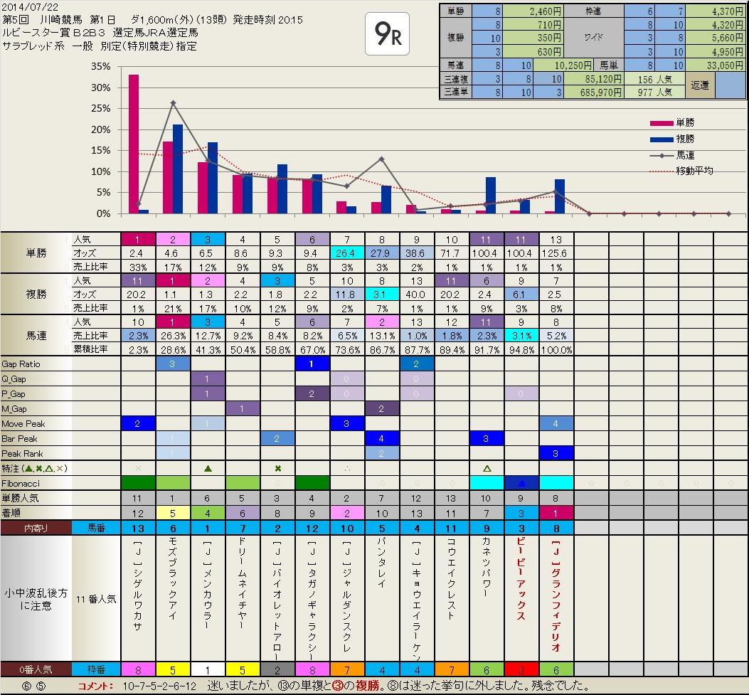 b0201522_022988.jpg