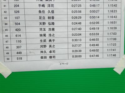 2014 門司港レトロ スイム&ラン_f0220089_20235945.jpg