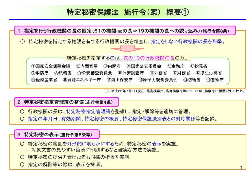 「特定秘密の保護に関する法律施行令(案)」に対してパブコメを出そう!_d0174710_1543965.jpg