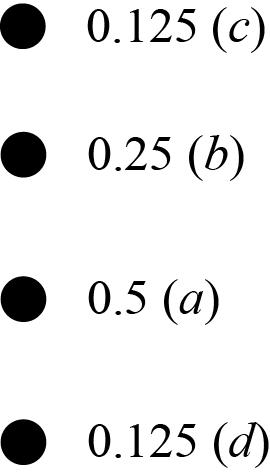 ハフマン 符号