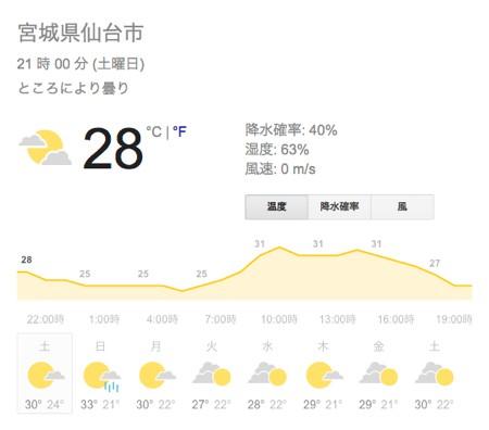 猛暑列島 各地の皆さん_c0063348_21225866.jpg