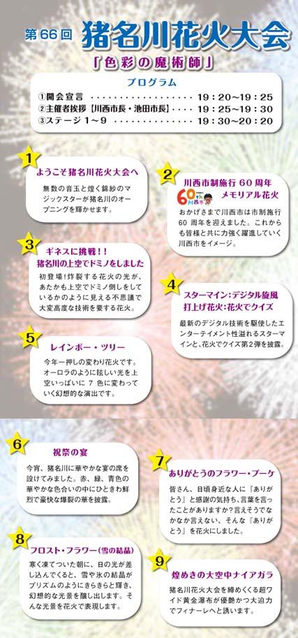 猪名川花火大会 2014_b0068412_171549.jpg