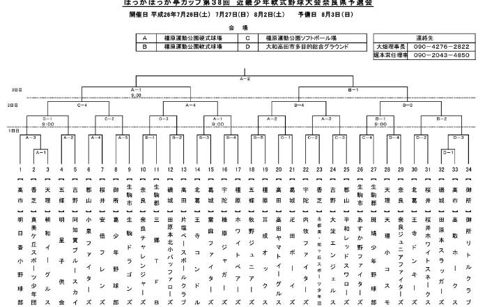 第55回奈良県学童野球大会 2回戦_b0296154_11212917.jpg