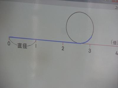 2学期以降の授業のために_b0211757_11454046.jpg