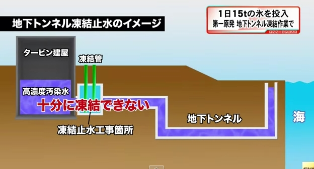 核燃料ほぼ全量落下 福島3号機 廃炉一層困難_f0212121_1931649.jpg
