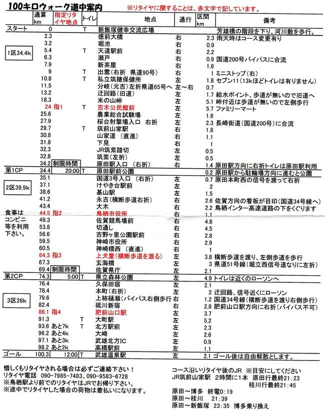 飯塚武雄100キロは、16時間切りが目標です_e0294183_21322788.jpg