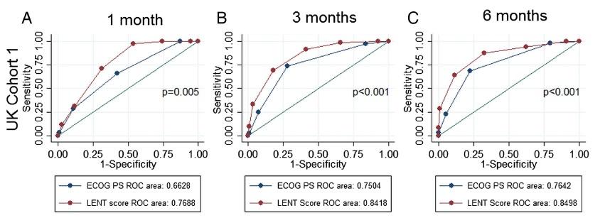 LENTスコア:悪性胸水を有する患者の予後予測が可能_e0156318_1642261.jpg
