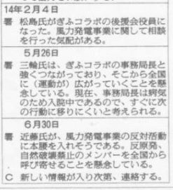 岐阜県警が中電子会社に住民運動潰し指南 その5_f0197754_1164091.jpg