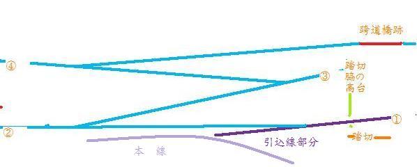 磐越西線東長原駅「昭和電工貨物専用線(廃線)」③_a0087378_16423682.jpg