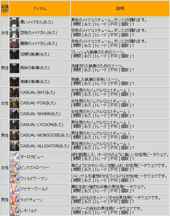 コスチューム交換券スペシャル登場!_d0114936_14202429.png