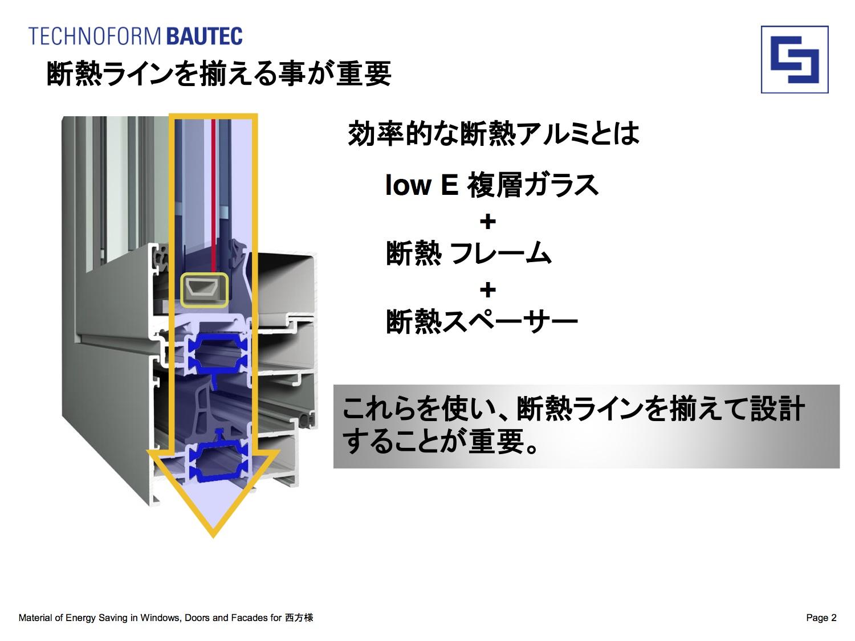 アルミ断熱サッシフレーム 2_e0054299_10363229.jpg