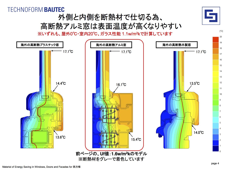 アルミ断熱サッシフレーム 2_e0054299_10364373.jpg