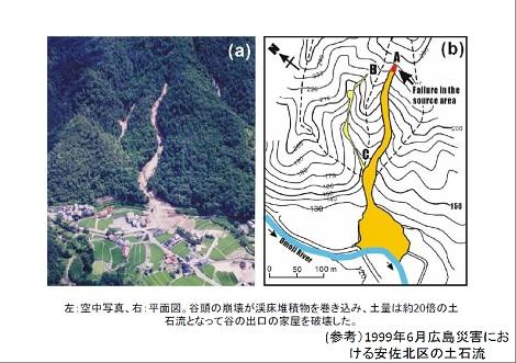広島の土砂災害の原因と東京巨大地下の話題_d0183174_08590744.jpg