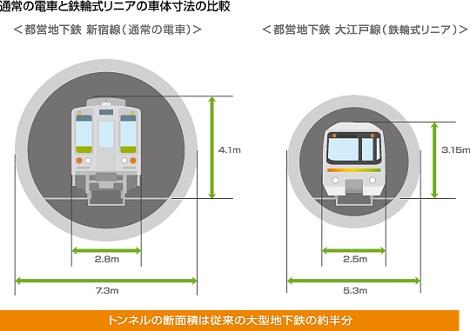 広島の土砂災害の原因と東京巨大地下の話題_d0183174_08591683.jpg