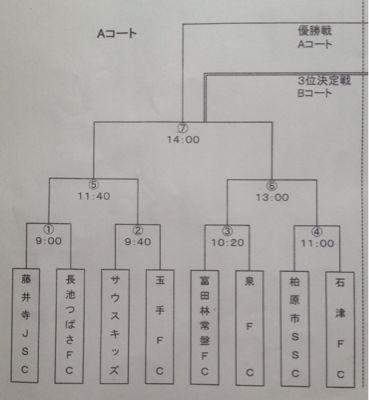 d0151868_1462437.jpg