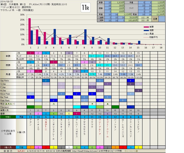 b0201522_050354.jpg