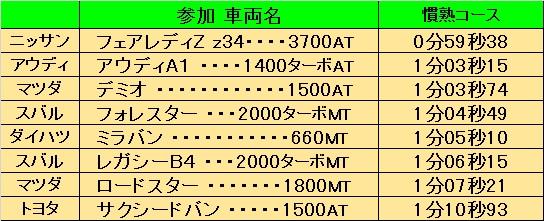 b0095299_1919573.jpg