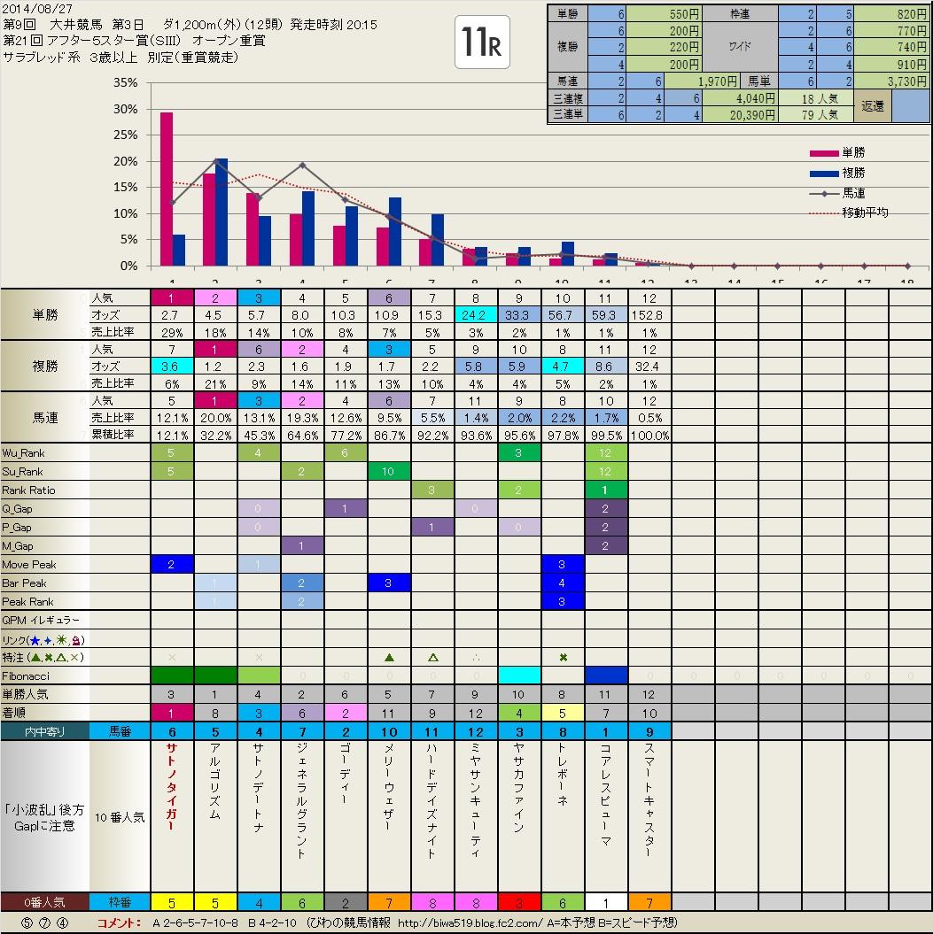 b0201522_20354641.jpg