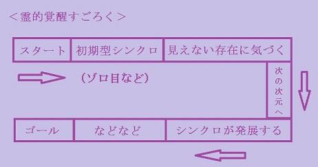 b0225081_321011.jpg