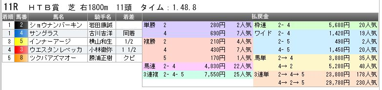 c0030536_2014248.jpg