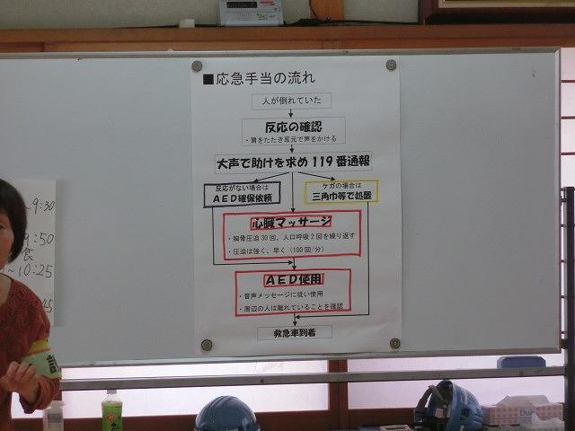 段ボール製「簡易トイレ」はなかなか優れもの 駿河台3丁目防災訓練-2_f0141310_7221262.jpg