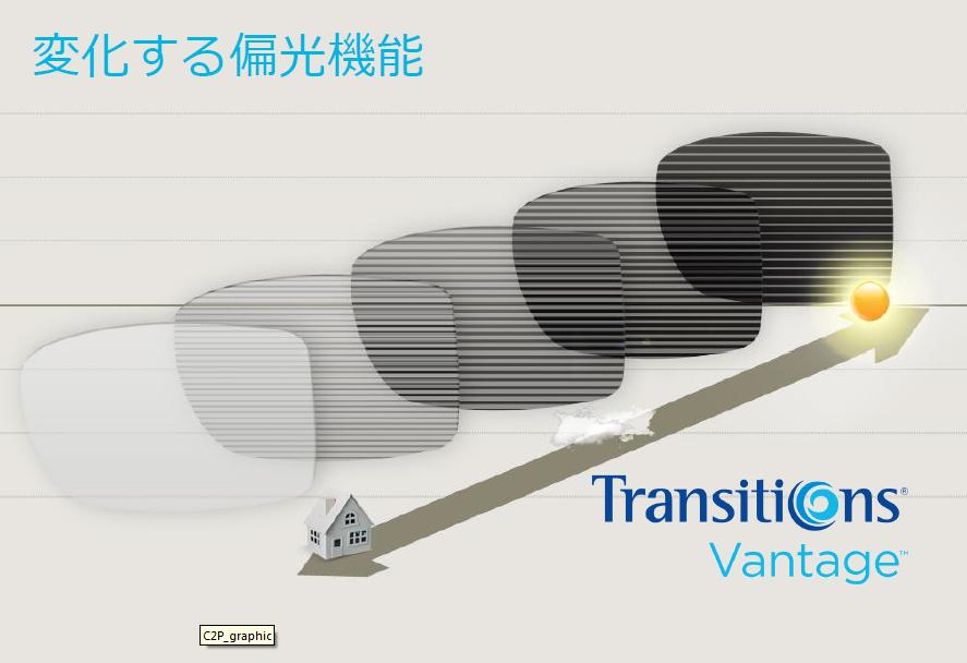画期的な偏光調光「VANTEGE」バンテージの度無レンズ_e0304942_11193811.jpg