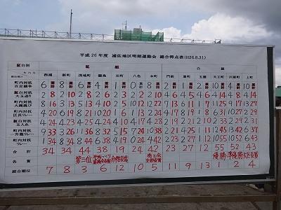 浦佐地区明朗運動会_b0092684_18354966.jpg