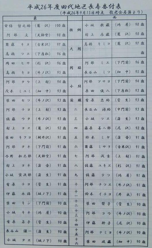 敬老会_f0081443_7234939.jpg