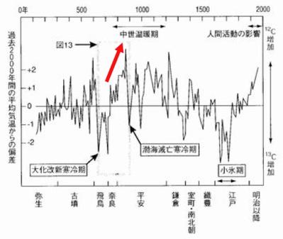 耐震・エコリフォーム_b0274159_17423206.jpg