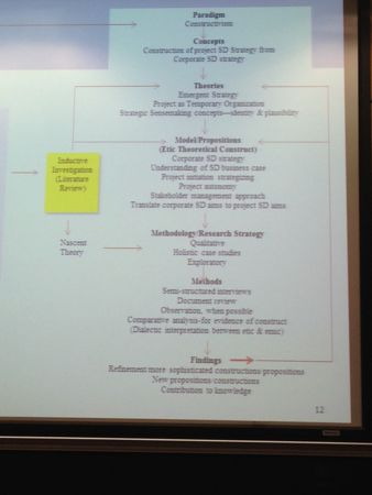 プロジェクト・マネジメントの理論は科学たり得るのか 〜 EDEN PM Seminarに参加して_e0058447_16244247.jpg