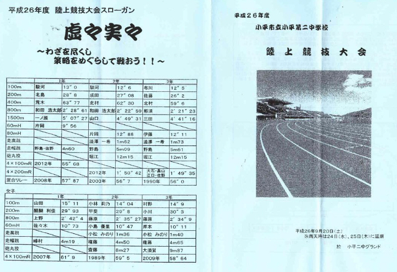 2中陸上競技大会_f0059673_18252218.jpg