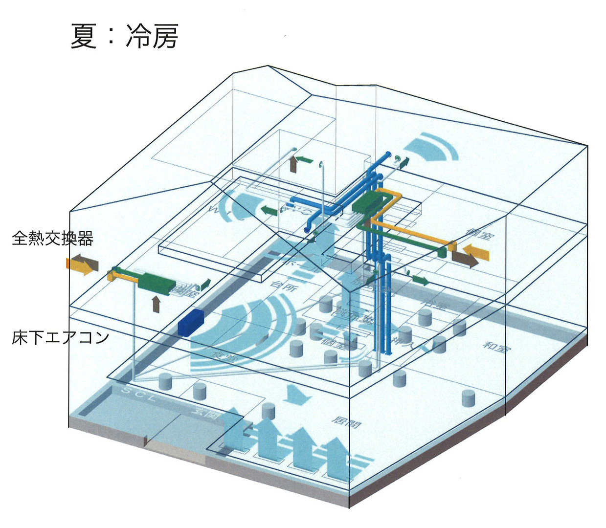 Q1住宅祐天寺:完成写真4 床下エアコン冷暖房簡単システム 2_e0054299_14532667.jpg