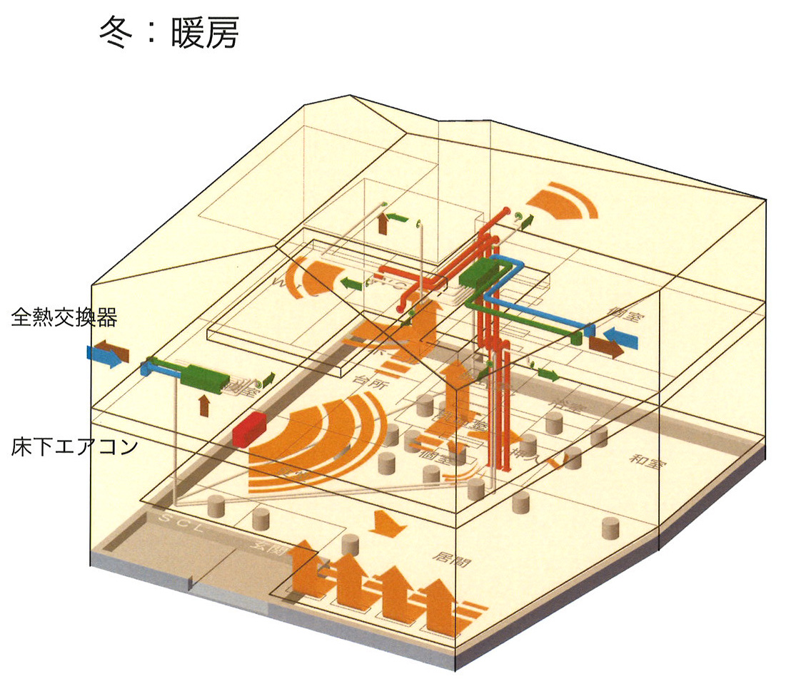 Q1住宅祐天寺:完成写真4 床下エアコン冷暖房簡単システム 2_e0054299_14533401.jpg