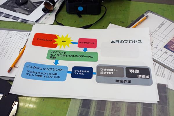 東京都写真美術館は大規模改装のため2016年秋まで約2年間休館_f0117059_21341941.jpg