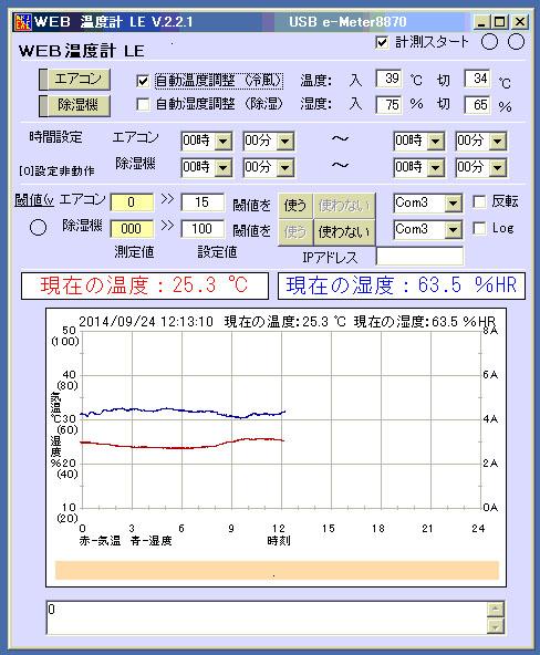 実家ドームに新エアコンコントローラ&パワコン盤 設置_c0061727_12151589.jpg
