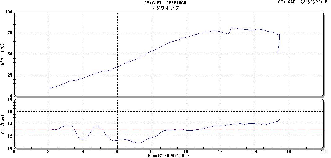 PC40 CBR600RRインジェクションセッティング_e0114857_2128870.jpg