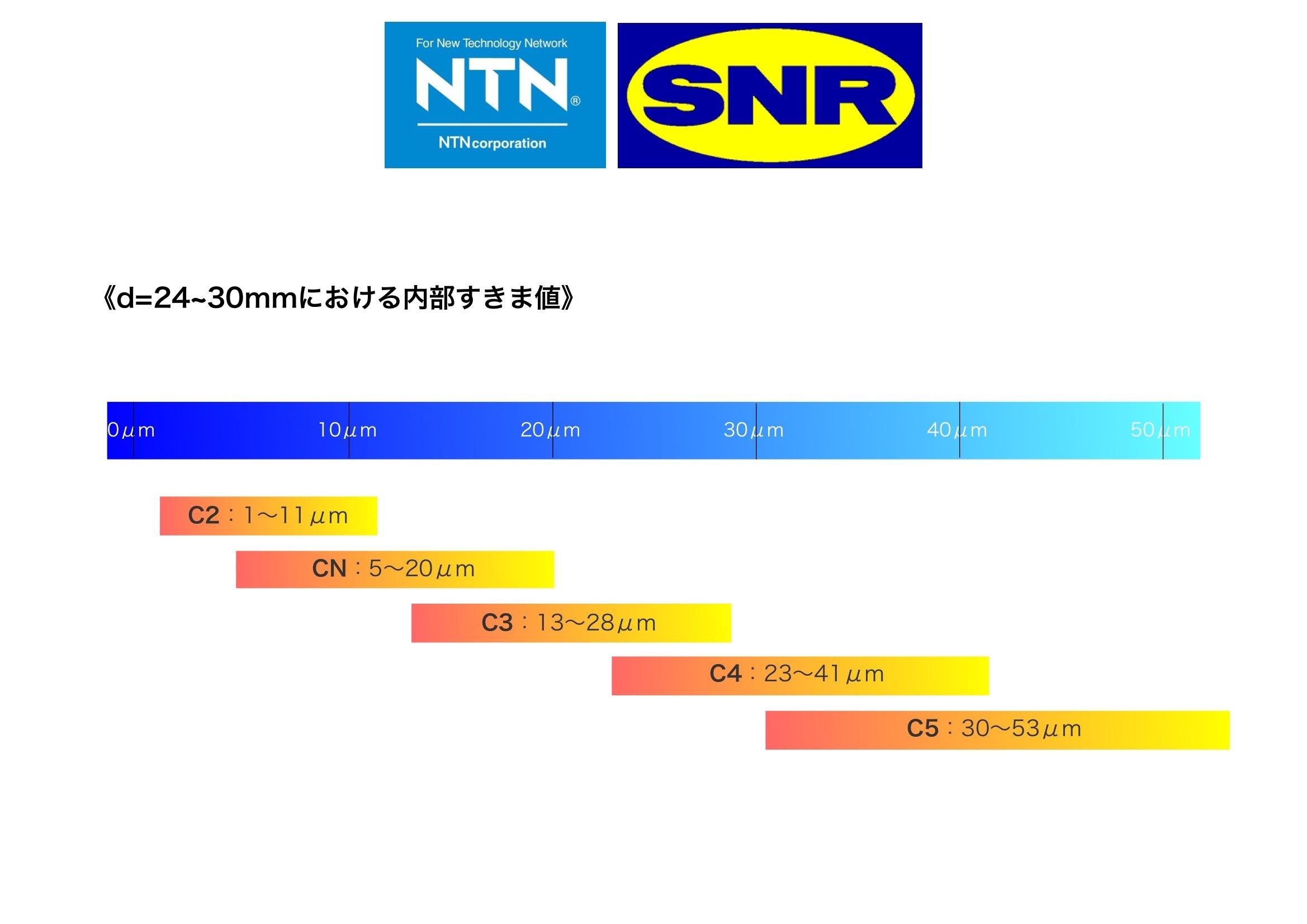 【DB7】SNRがCNだった件_e0159646_4163448.jpg