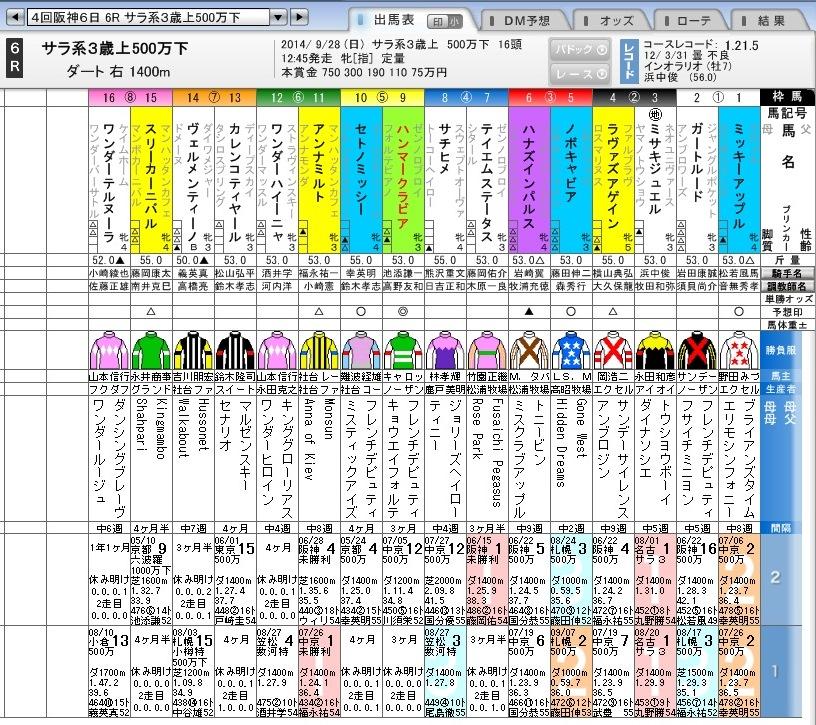 明日は阪神競馬場へ_f0053218_184648.jpg
