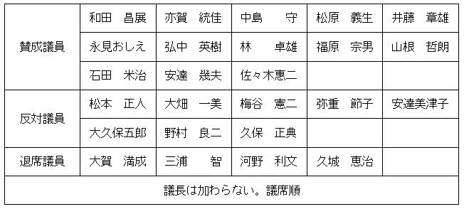 益田市議会_e0128391_8123617.jpg