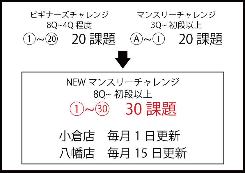 ビギナーズ・マンスリーチャレンジ 変更のお知らせ_d0246875_15003958.jpg
