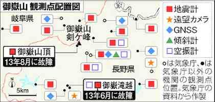 長野県西部地震_b0002954_22181637.jpg