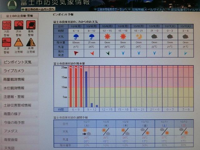台風18号はこれから数時間が最も危険 万全な態勢で!_f0141310_7522792.jpg