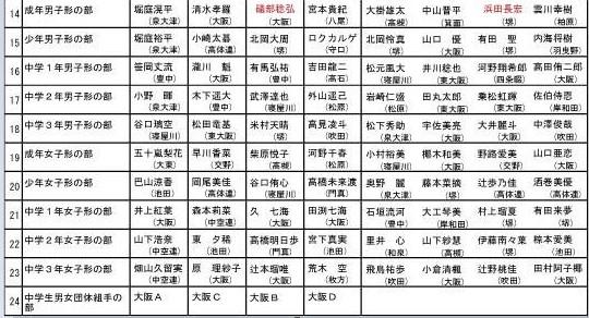 第48回大阪府空手道選手権大会_e0238098_09254702.jpg