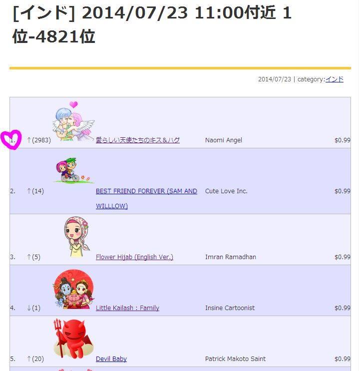 Naomi Angel\'s LINE stickers(ラインスタンプ) Part 1 リリース!_f0186787_2240836.jpg
