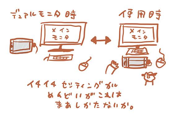 ワコムの液晶タブレット13HD購入 使ってみて編_e0022403_1419480.jpg