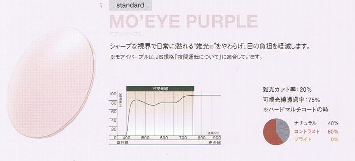TALEX偏光レンズの新色_e0304942_10281258.jpg